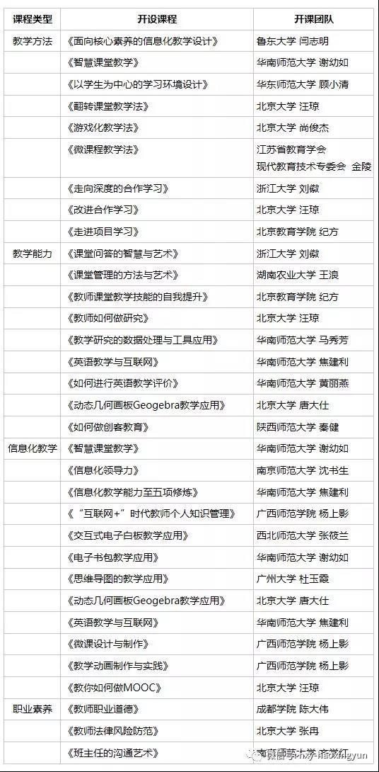 教师MOOC.jpg
