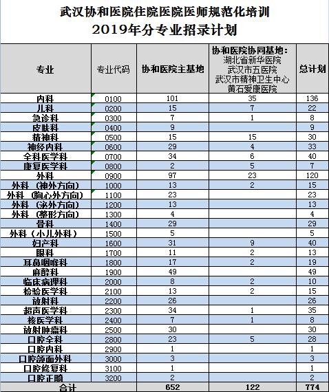 5.13招录计划.png